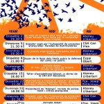 [Agenda] Dissabte 15 febrer: Taller Autodefensa Laboral (Febrer Llibertari)