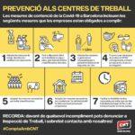 PREVENCIÓ | Davant les mesures de contenció de la Covid-19 a Barcelona
